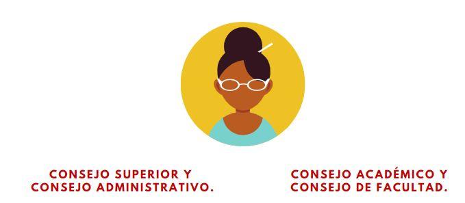 https://administrativa.repo.fitec.edu.co/index.php/frontend/files/get/elecciones/captura1.JPG